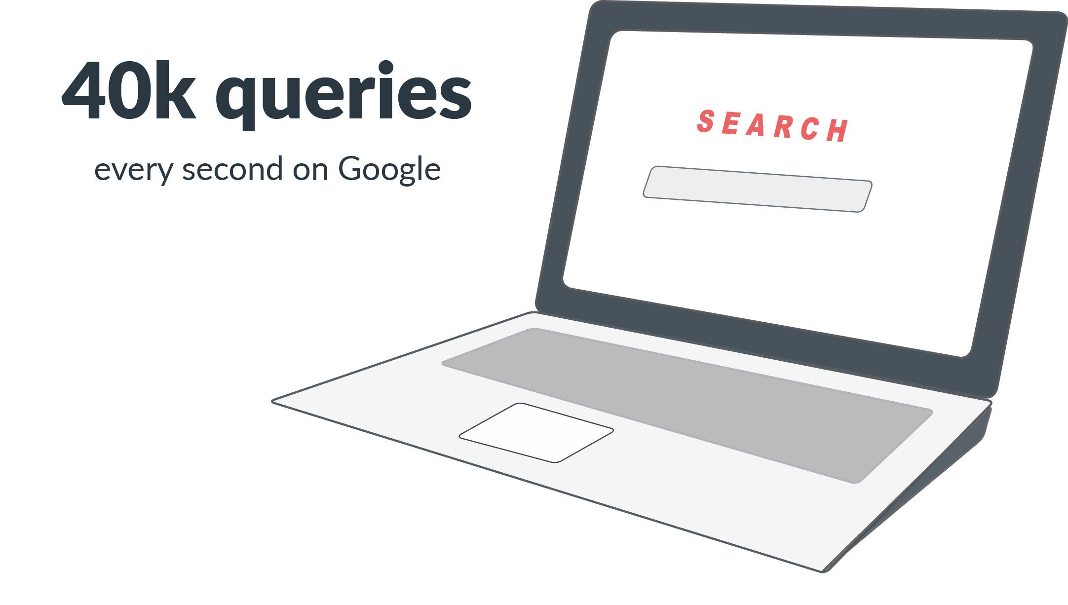 PR-SEO-40k-queries
